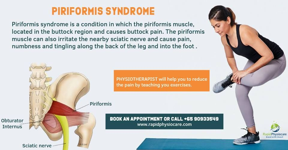 Pin by Physiocare Singapore on physiotherapy singapore2014