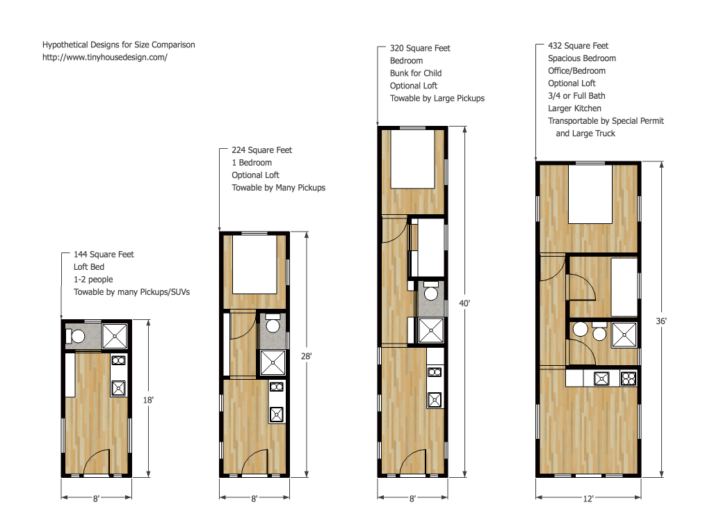 Tiny house floor plan kit