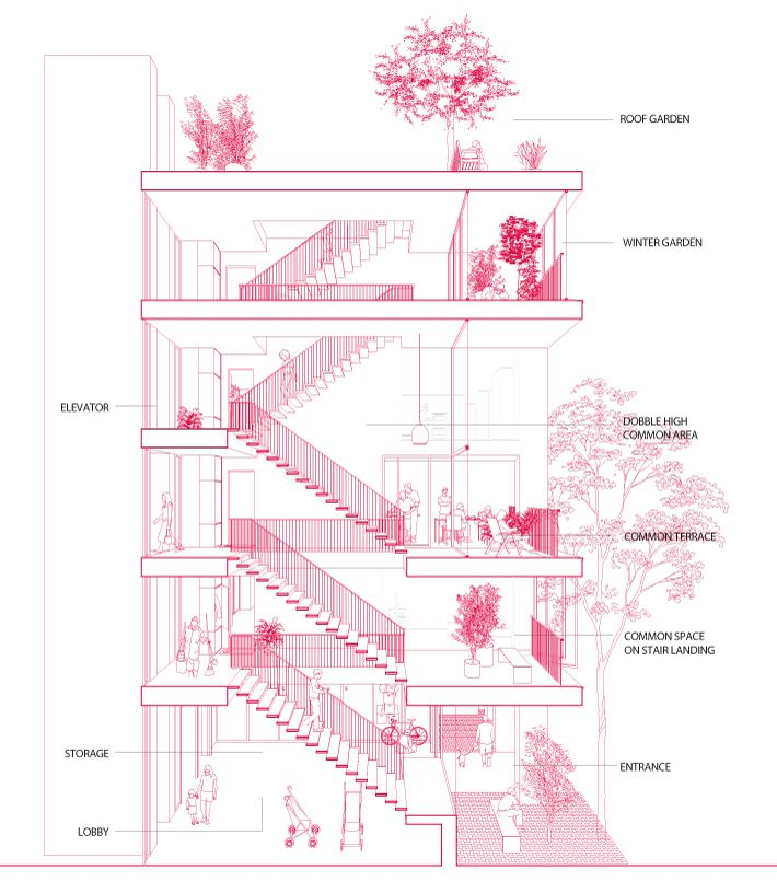 Perspective Section Common Stairwell Sketchy Drawings Layouts