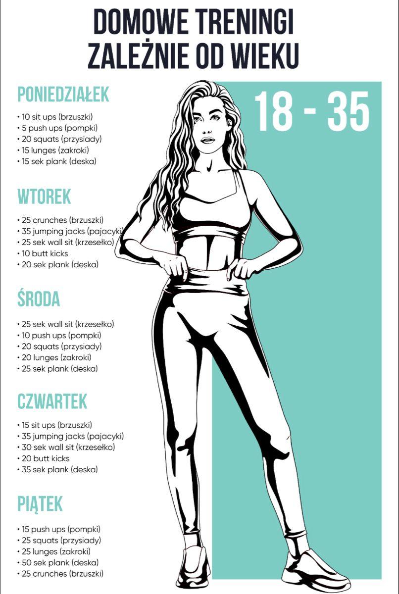 Pin By Patrycja Gozdek On Cwiczenie Fitness Planner Excercise Workout