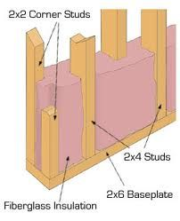 Diagram of new house construction exterior wall detail showing diagram of new house construction exterior wall detail showing energy efficient double stud wall with fiberglass insulation ccuart Image collections