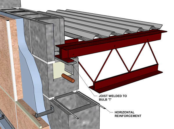 Truss Attachment To Bulb T And Ladder Type Reinforcement