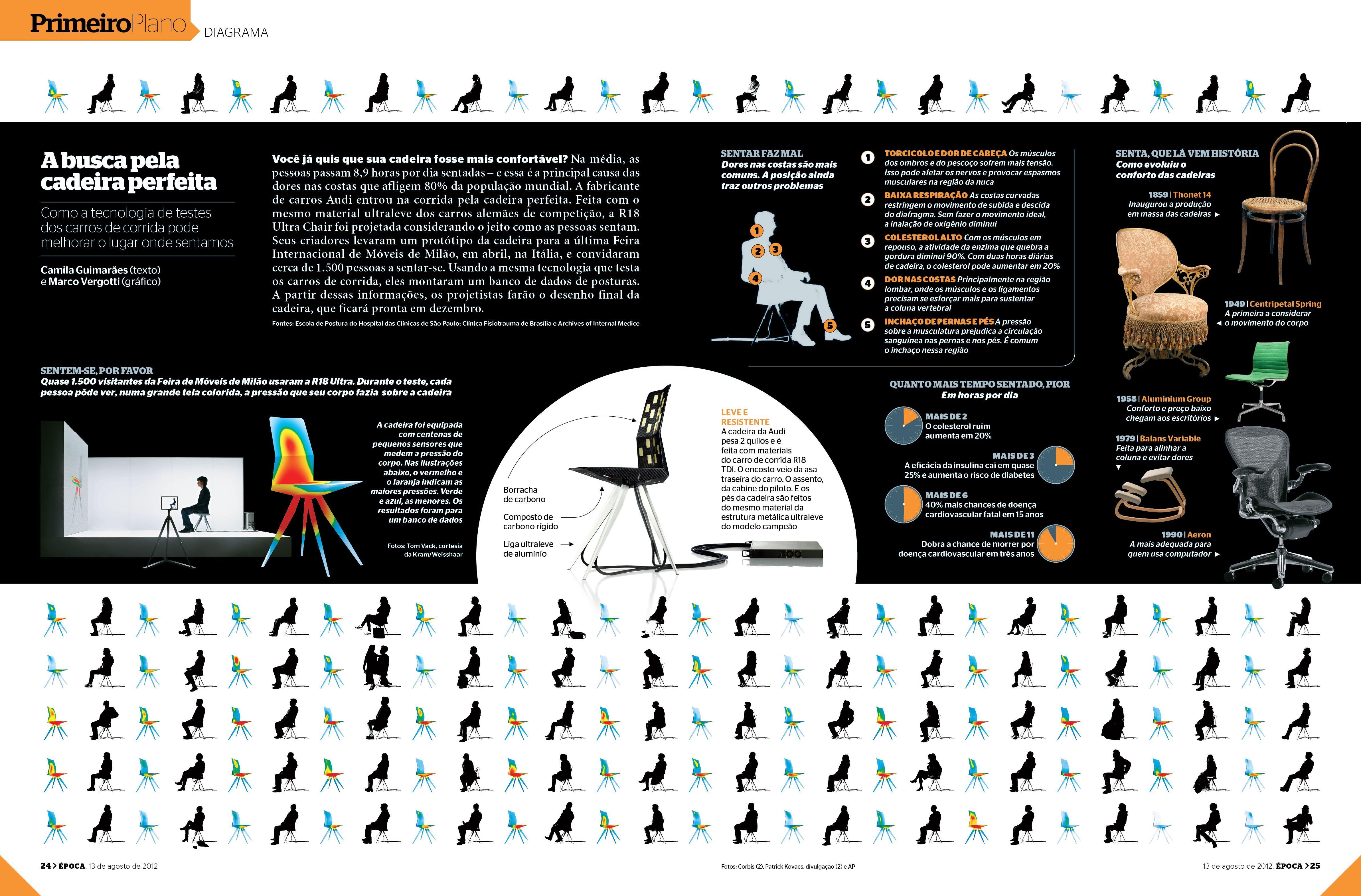 Edição 743 - A busca pela cadeira perfeita - versão online: http://revistaepoca.globo.com/diagrama/noticia/2012/08/busca-pela-cadeira-perfeita.html