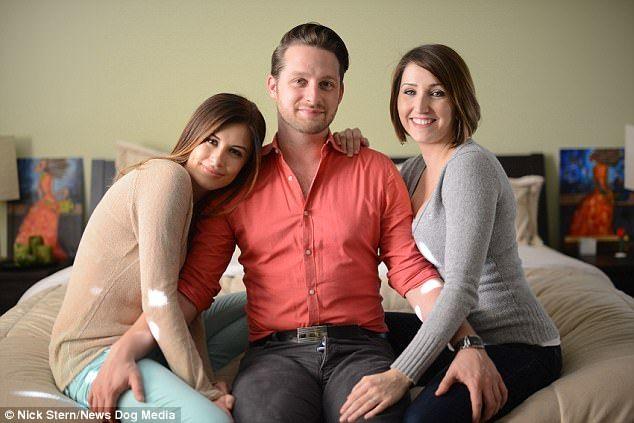 Adam Lyons online dating gratis online chating och dating