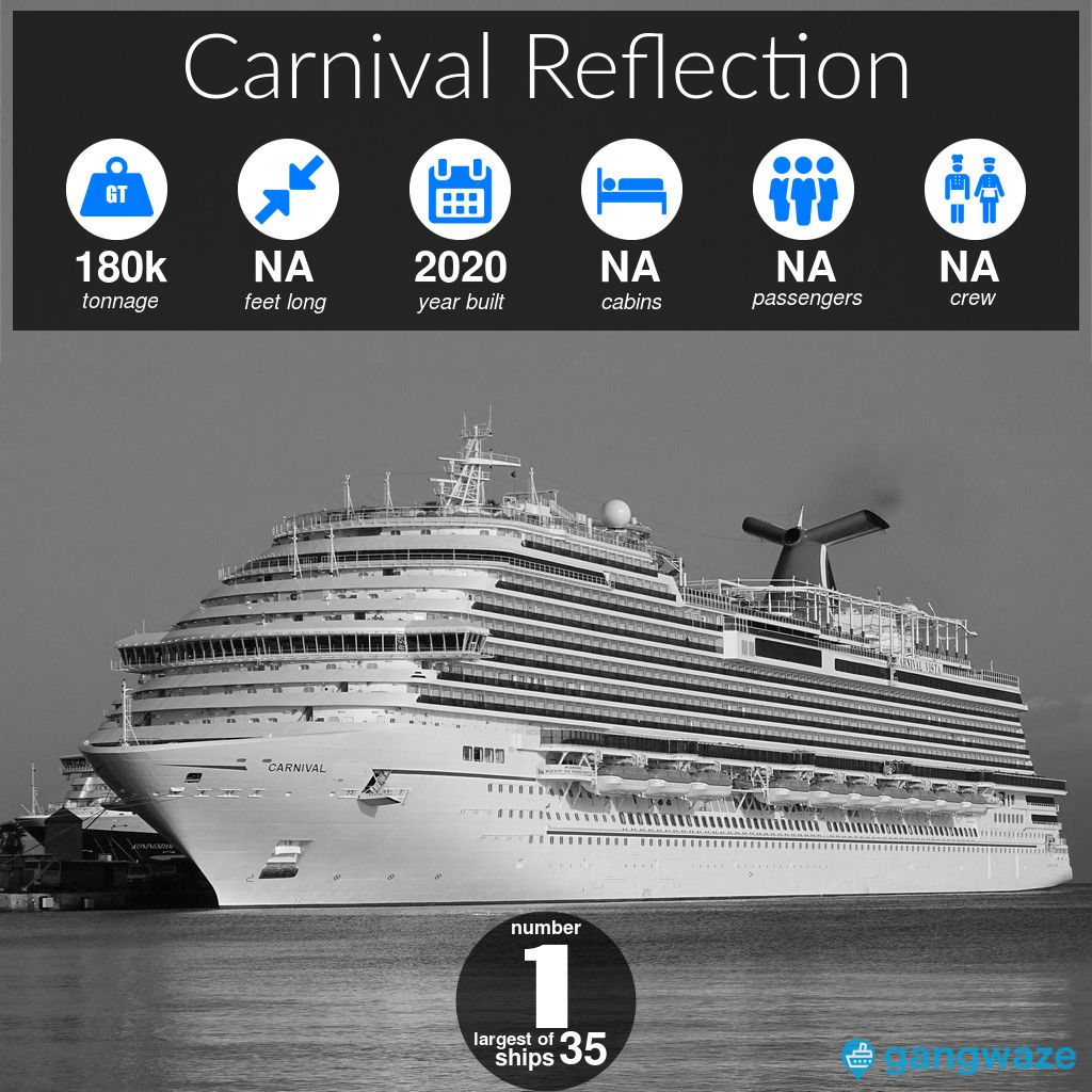 Carnival Ships by Size (2019)… how big is yours? | Carnival Cruise