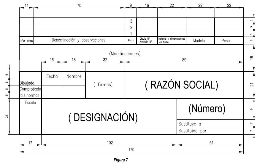 Tipos De Cajetin Para Dibujo Tecnico Los Mejores Enlaces De La Weblos Mejores Enlaces De La Web Rotulacion Tecnicas De Dibujo Denominacion