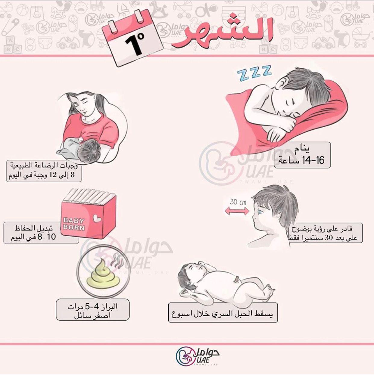 العناية بالطفل In 2020 Baby Education Baby Progress Baby Advice