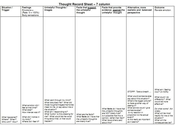 1000+ images about CBT on Pinterest | Therapy Worksheets ...