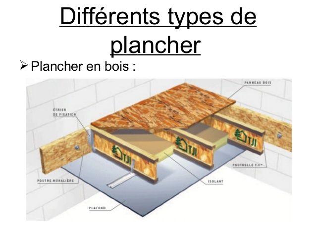 plancher m tallique d tail de construction by gm n pinterest plancher m tallique. Black Bedroom Furniture Sets. Home Design Ideas