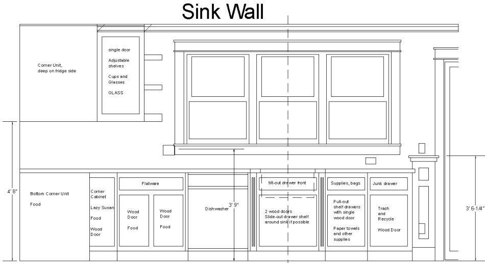 Ideas Nice Kitchen Cabinet Sizes Cabinet Depth Standard