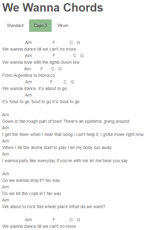 We Wanna Chords Alexandra Stan Daddy Yankee Inna Inna