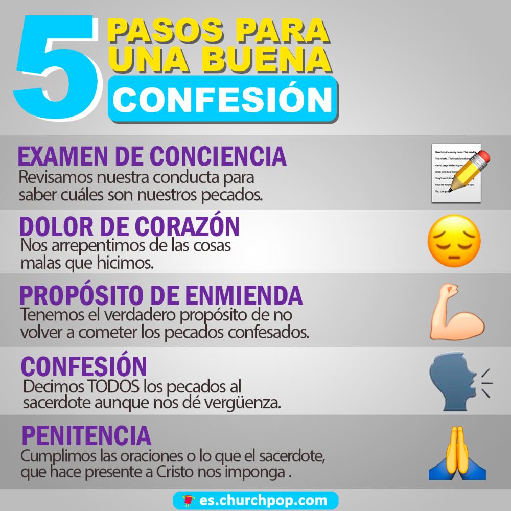 Estos Son Los Cinco Pasos Que Debes Seguir Para Una Buena Confesión Confesiones Lecciones Para Niños Cristianos Educación Religiosa