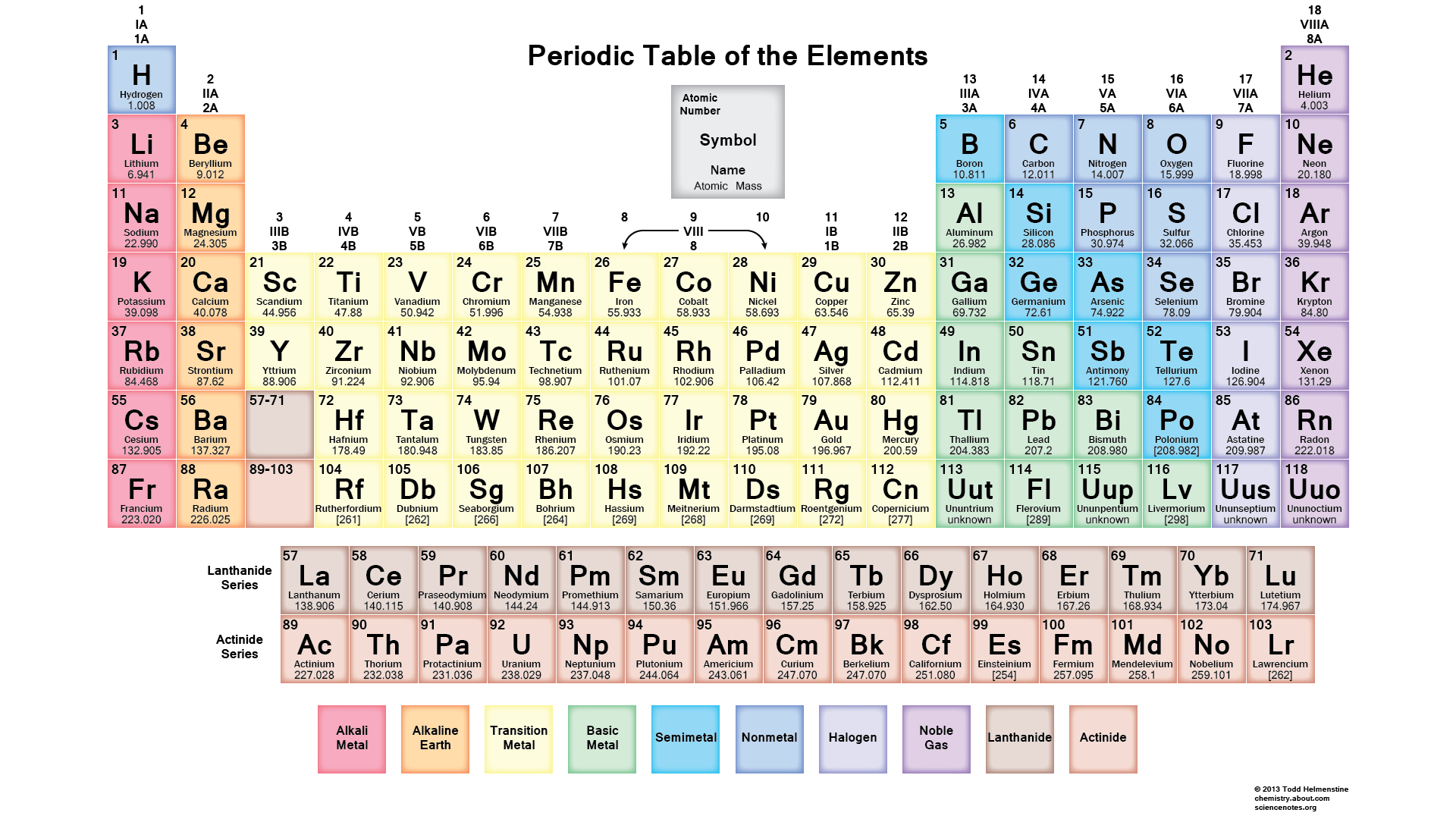 Printable Periodic Table Of The Elements   Periodic Tables To Download Or  Print