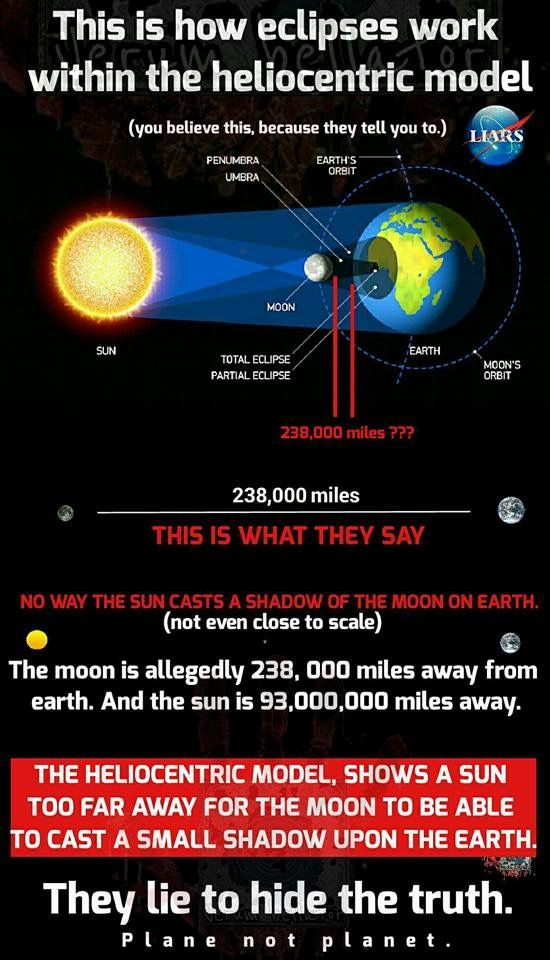 Pin by H. on Awake from the lies | Flat earth proof, Flat ...