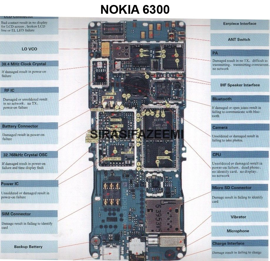 small resolution of nokia 6300 solution