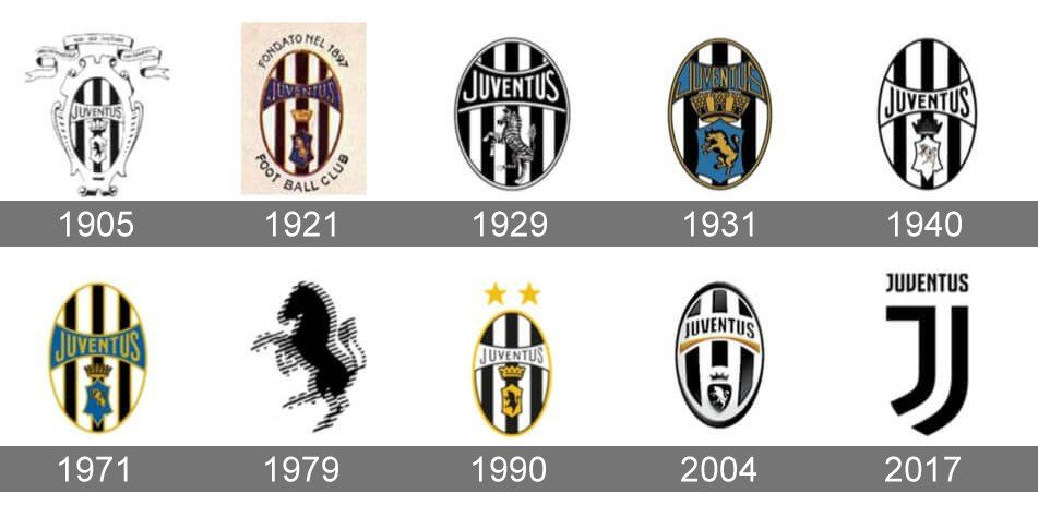 Juventus Logo And Symbol Meaning History Png In 2020 Juventus Logo Juventus Logo Evolution