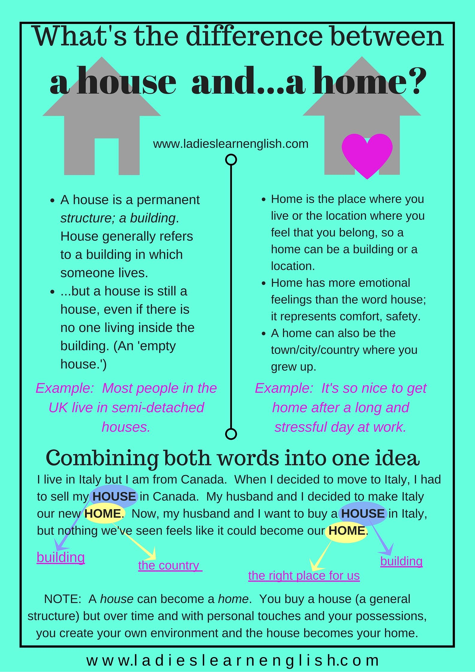House And Home Confusing Words Repinned By Chesapeake