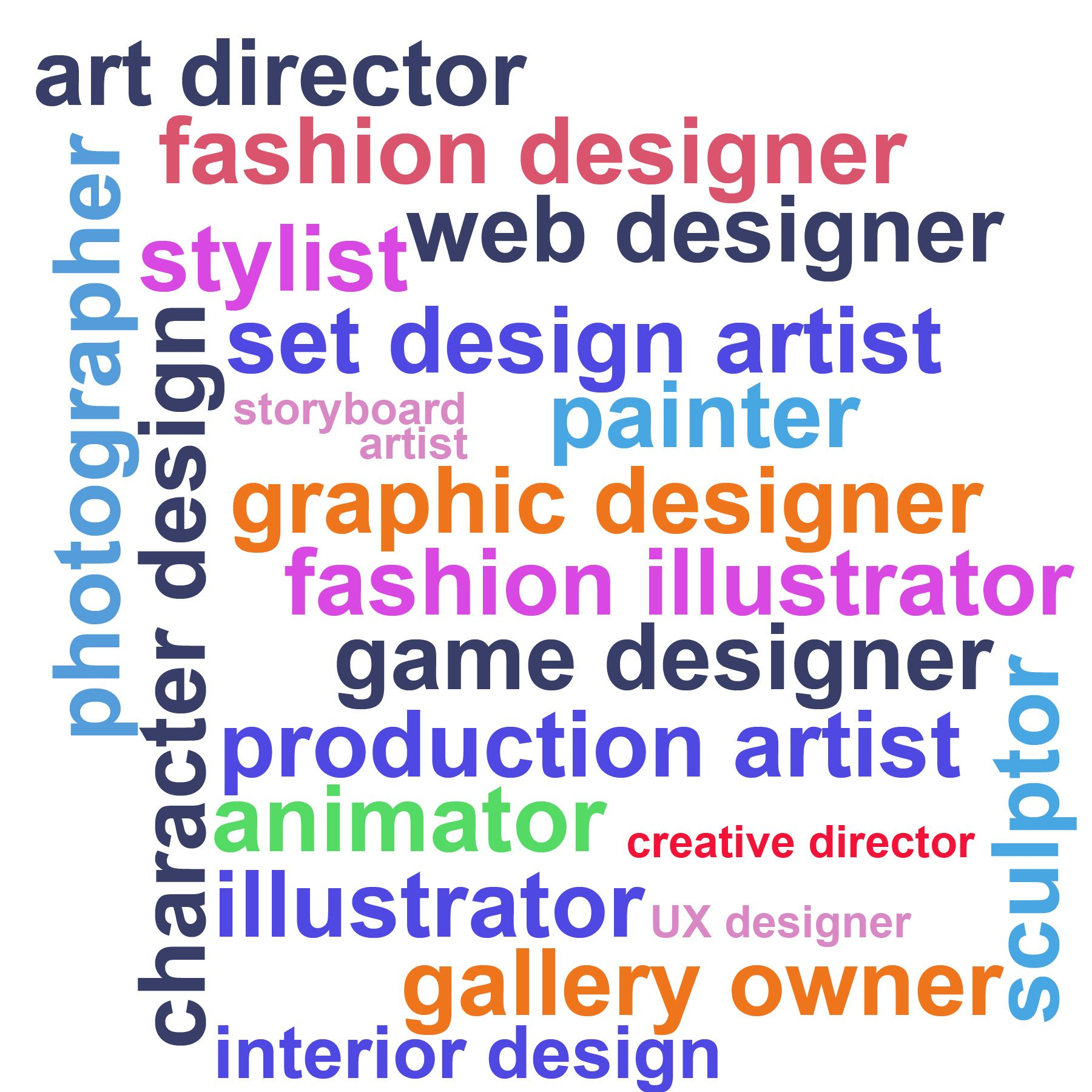 Image Result For Careers In Art