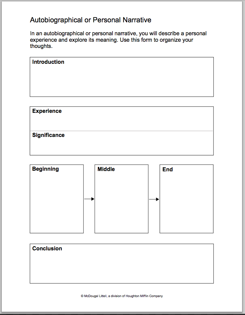 Classzone offers over 20 free downloadable writing templates to classzone offers over 20 free downloadable writing templates to use in class educational technology and pronofoot35fo Images