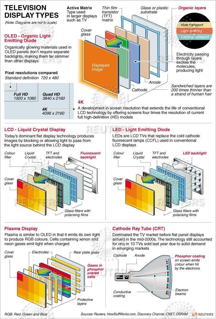 Service Manual Hitachi 51g500s Projection Color Tv