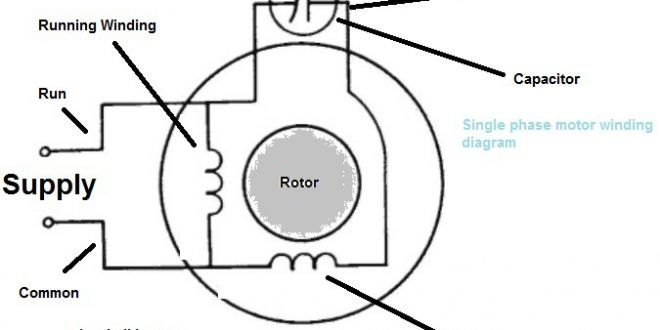 single phase induction motor winding diagram