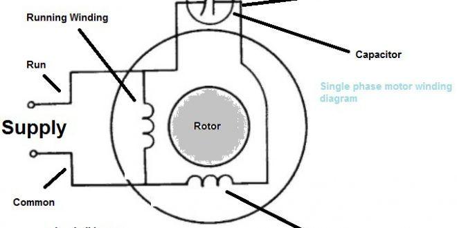single phase induction motor winding