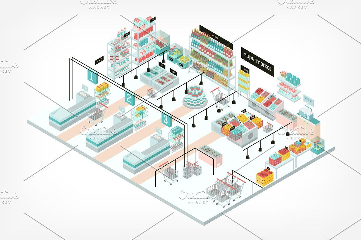 Isometric supermarket interior Sponsored , PAID, store