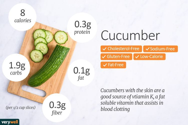 Are Cucumbers Mostly Made Of Water Cucumber Nutrition Facts Nutrition Facts Cucumber Calories