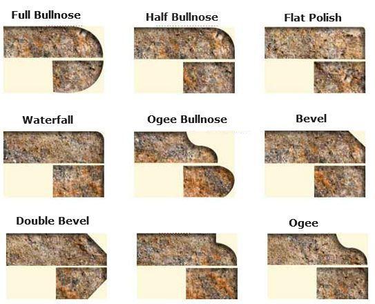 Countertop Edges Best Kitchen Edges Granite Edges Granite