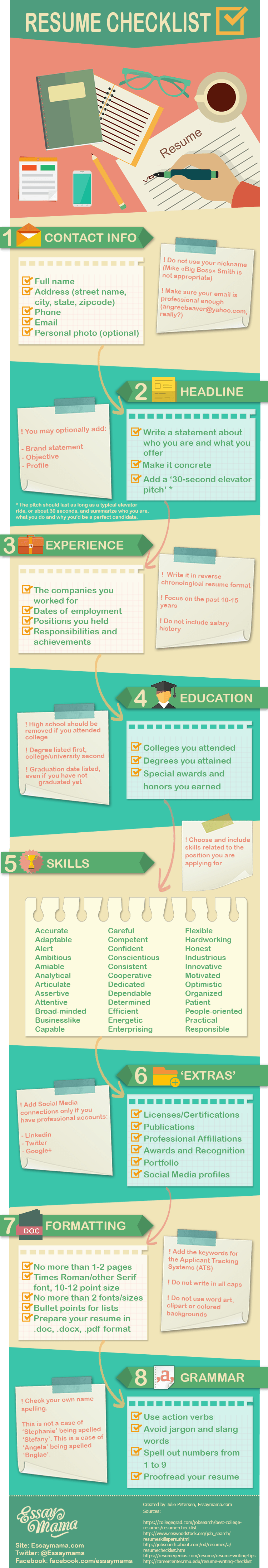resume_checklist_infographic | Careers In Design Vacancies | Pinterest
