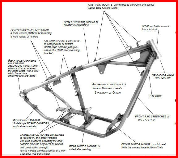 New Kraft Tech Rigid Frame Harley Chopper Bobber Shovelhead Panhead ...