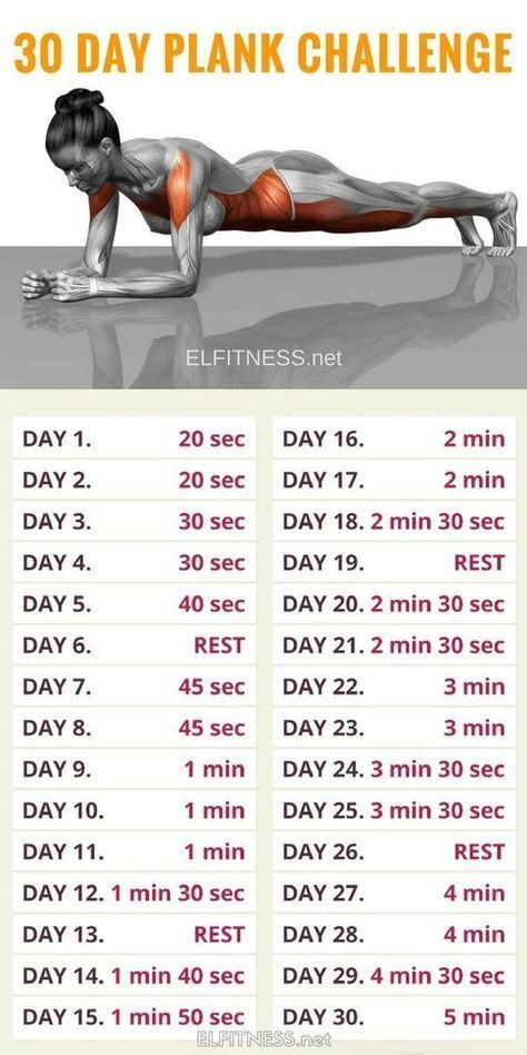 Planking is a full body exercise that helps strength and flexibility while providing long-term preve...