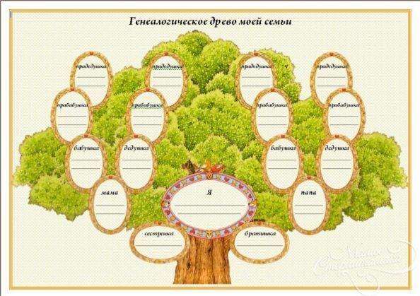 генеалогическое древо шаблон word скачать бесплатно - фото ...