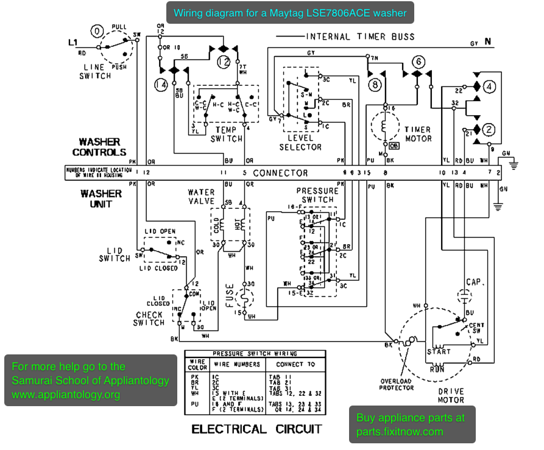 [SCHEMATICS_44OR]  Wiring Diagram Of Washing Machine , http://bookingritzcarlton.info/wiring- diagram-of-washing-..… | Washing machine motor, Washing machine and dryer, Washing  machine | Wiring Diagram Of Washing Machine With Dryer |  | Pinterest