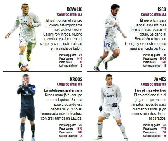 Para quién fue la última camiseta de Zidane con el Real