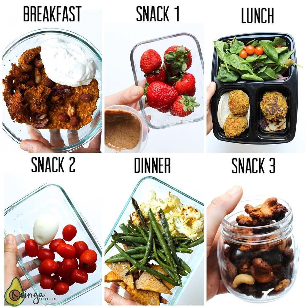 Who's Meal Prepping This Weekend?! Comment What You Plan