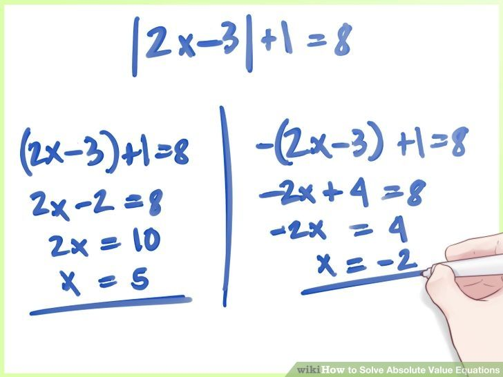 solving inequalities with absolute value from Math Planet – Solving Absolute Value Equations and Inequalities Worksheet
