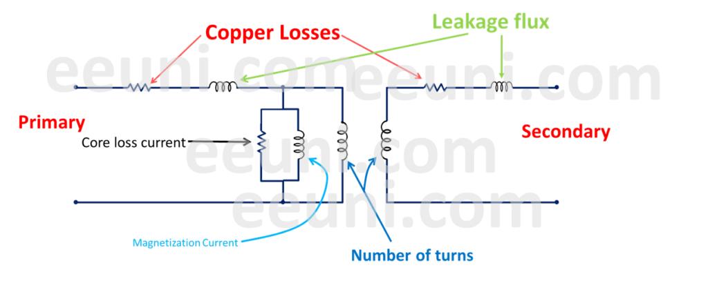 Modeling Of Transformer Losses In Circuit Diagram Circuit Diagram Diagram Transformers