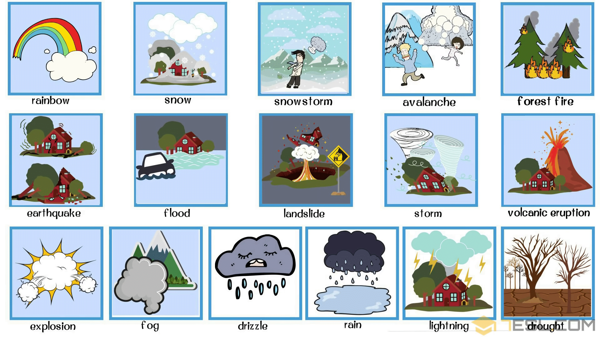 Natural Disasters List With Pictures And Examples