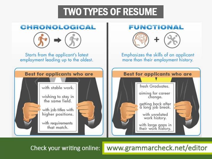 english grammar want to improve your resume check out our tips