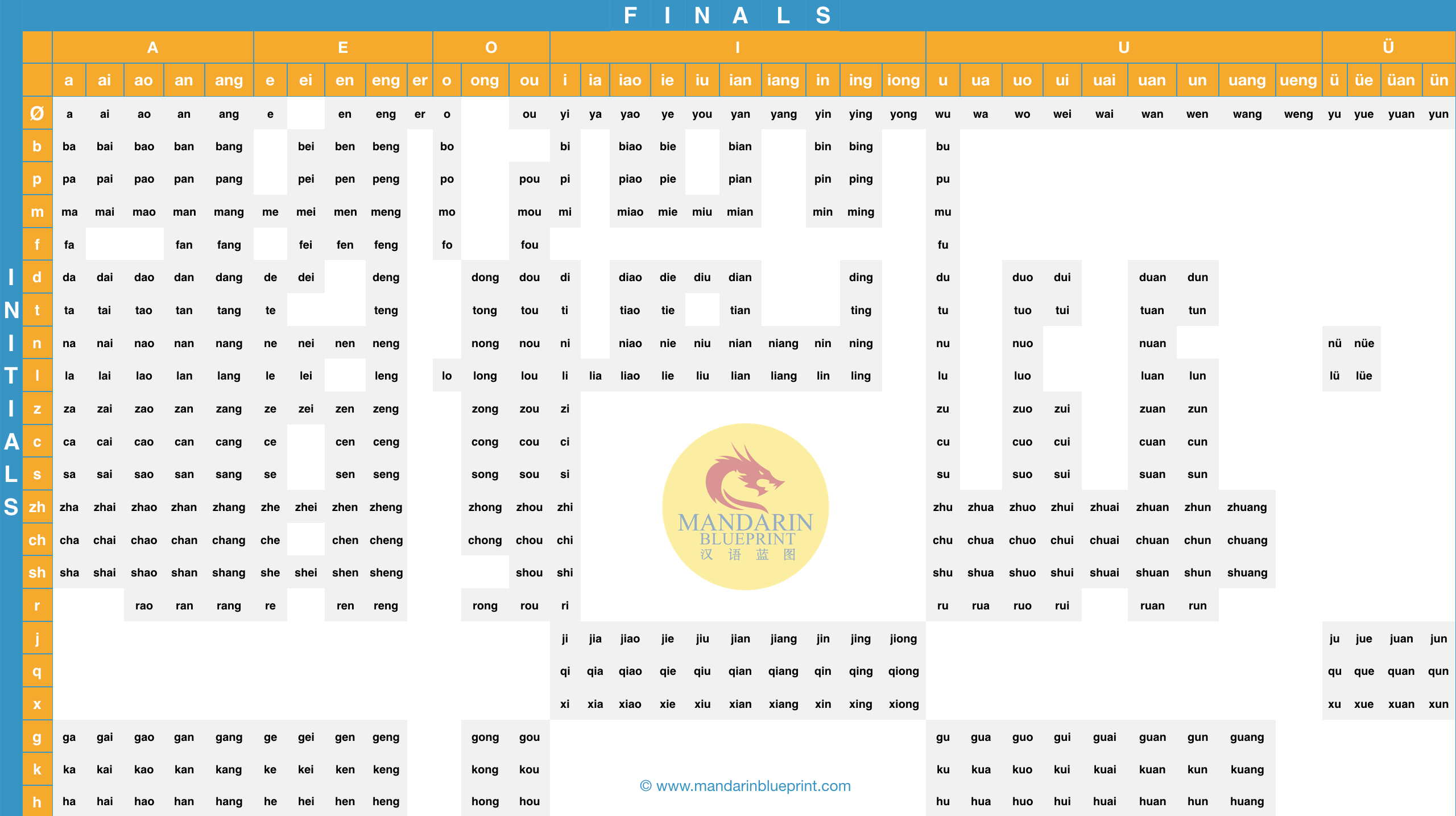 This is a photo of Pinyin Chart Printable inside chinese
