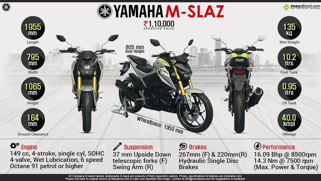 Yamaha M Slaz Infographic Yamaha Performance Engines Bike Prices