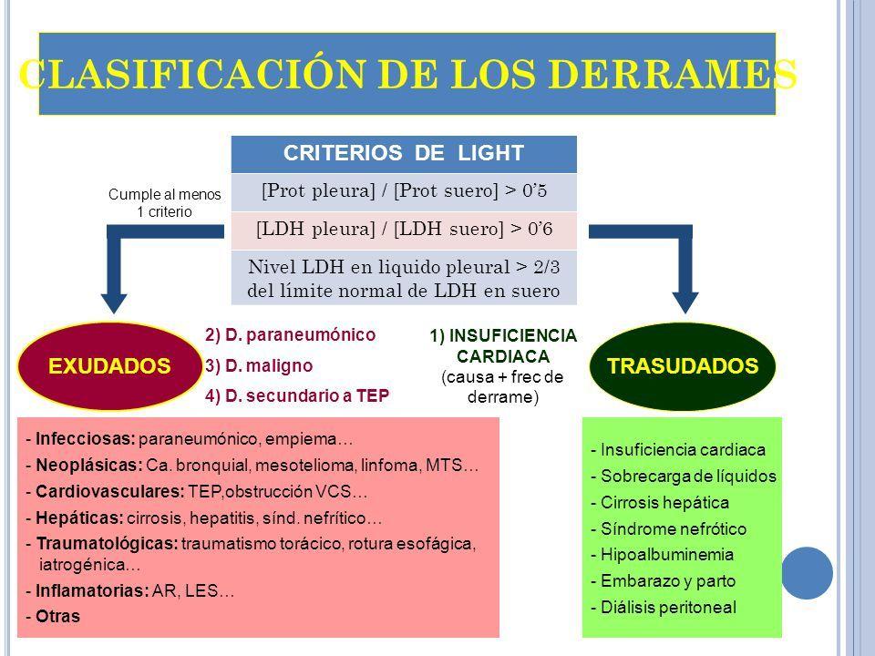 Pin Em Informacion Medica