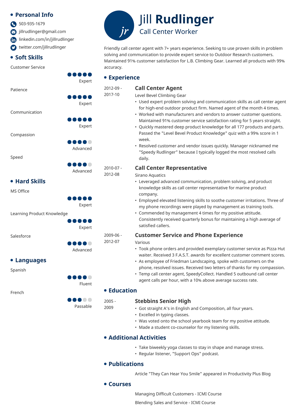 call center resume template initials in 2020 Resume
