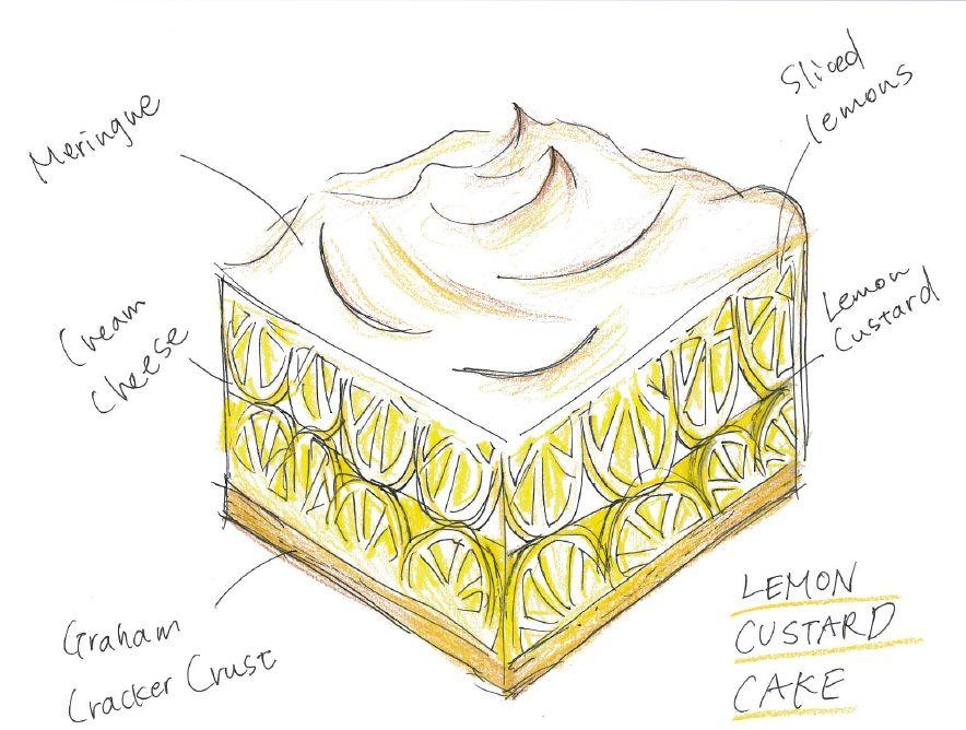 Lemon Custard Cake Cake Design Sketch Pinterest Lemon Custard