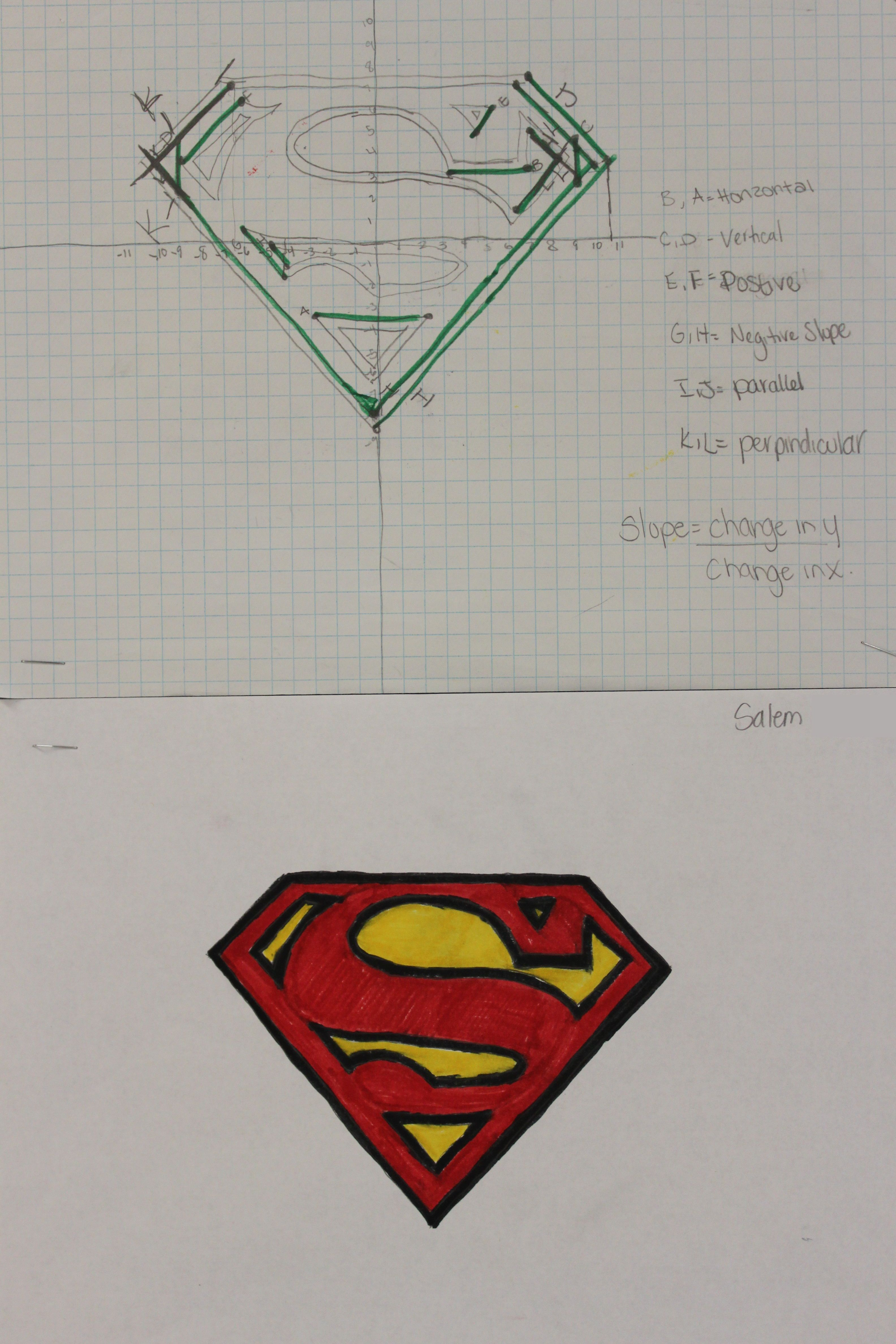 Linear Equations Drawing With Images Math Art Projects Math