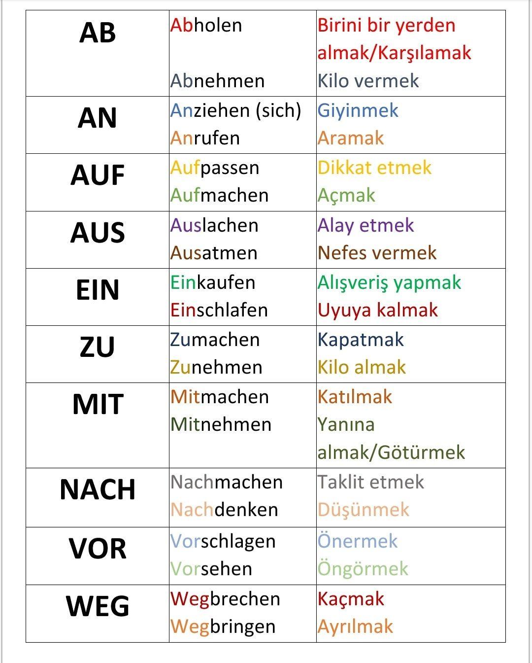 Abnehmen Übersetzer Angielsko