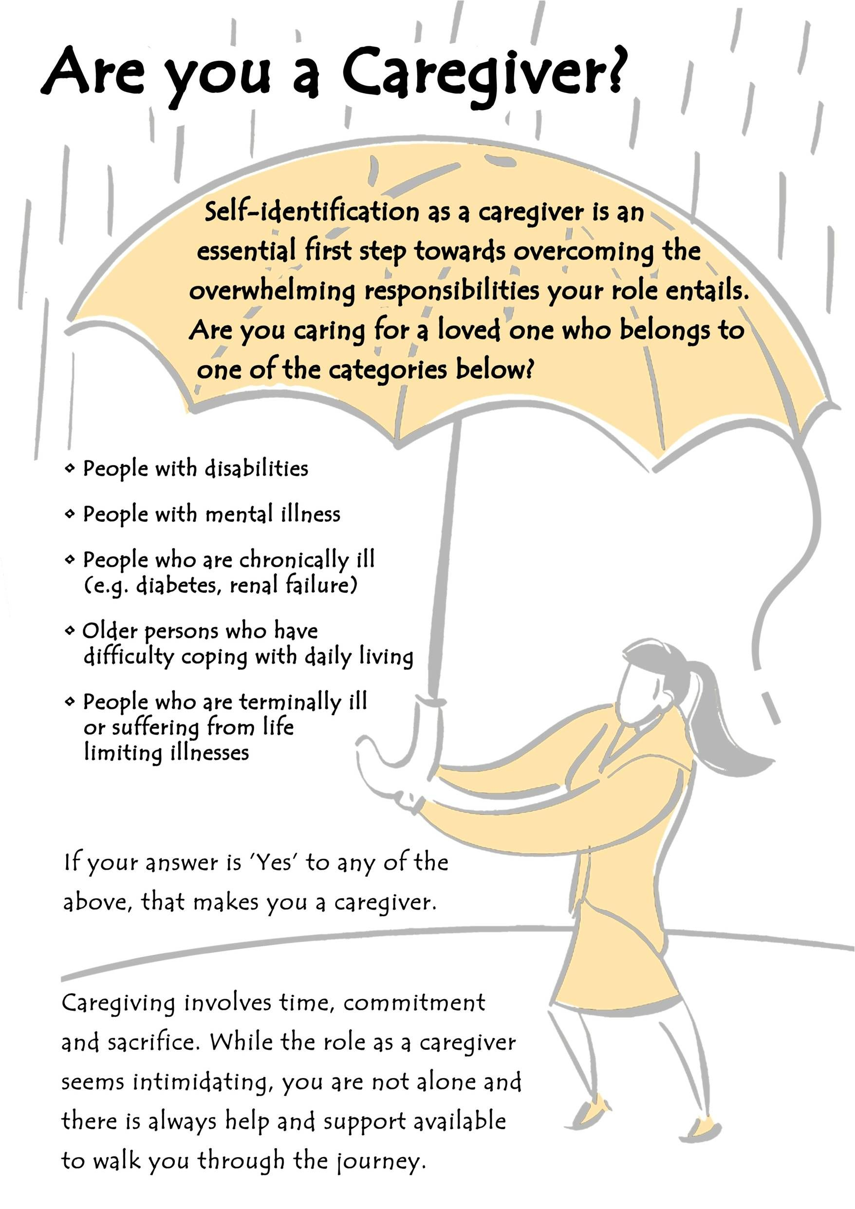 are you a caregiver answering yes is the first step in preventing answering yes is the first step in preventing burnout