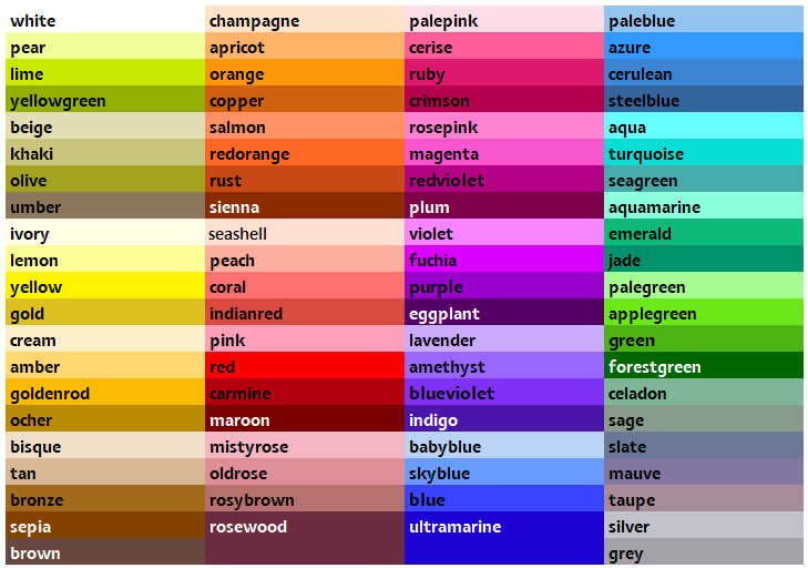 List Of Colors  Colour List Chart And Colour Chart