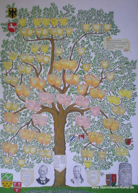 large family tree charts project ideas pinterest family tree